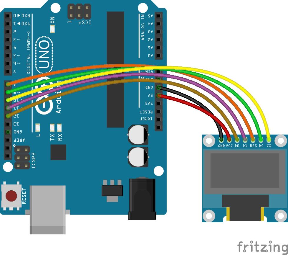 Let's Workshop: 128x64 7pin OLED Module — Flux Workshop